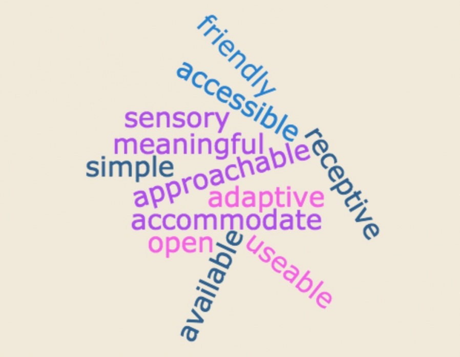 Word cloud with synonyms for accessible